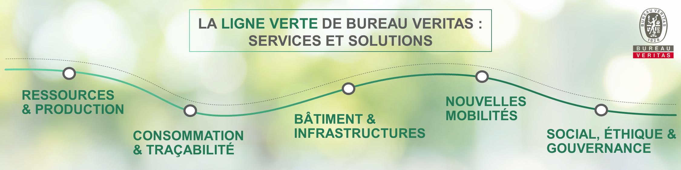 tableau des services de la Ligne Vert